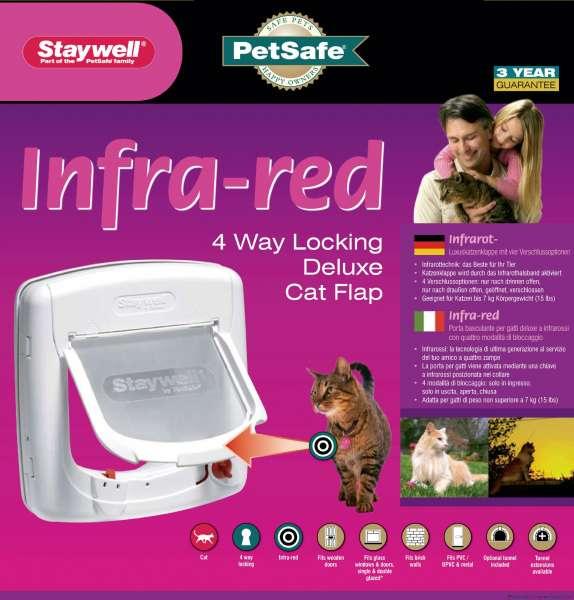 Pet-Safe Katzenklappe Staywell 500